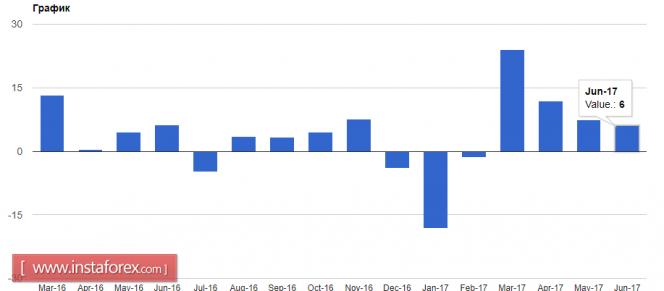 Спрос на американский доллар возвращается