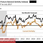 Доллар продолжит падение