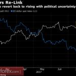 Евро переключился на Джексон-Хоул