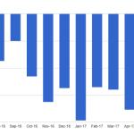 Данные протокола ЕЦБ оказали давление на евро