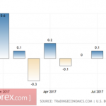 USD/JPY: иена дорожает, но короткие позиции выглядят рискованно