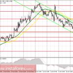 Торговый план на американскую сессию 17 октября EUR/USD и GBP/USD