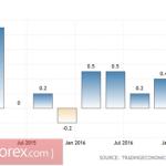 Победа Абэ: мрачные перспективы японской валюты