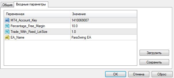 ParaSwing EA настройки