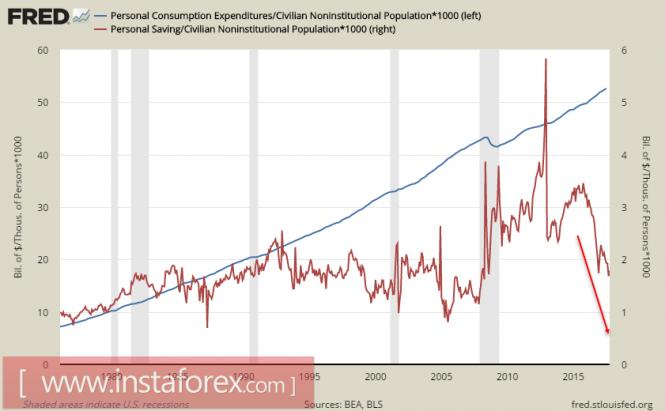 Доллар слабеет на фоне политических угроз