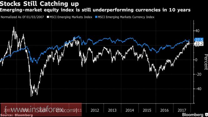 Рублю не дает покоя американский долг