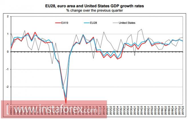Евро и фунт определятся с направлением
