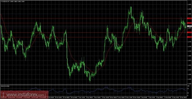 Доллар временно замедлил рост