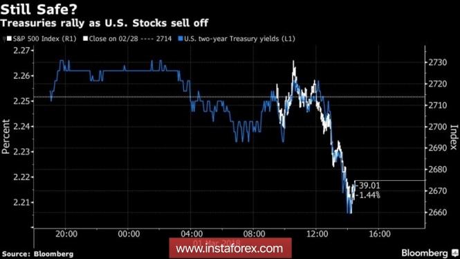 Евро ждет беспокойный уик-энд