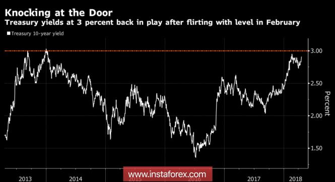 Евро согласен на перемирие