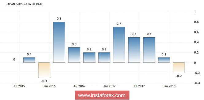 КНР и КНДР сдержали падение иены