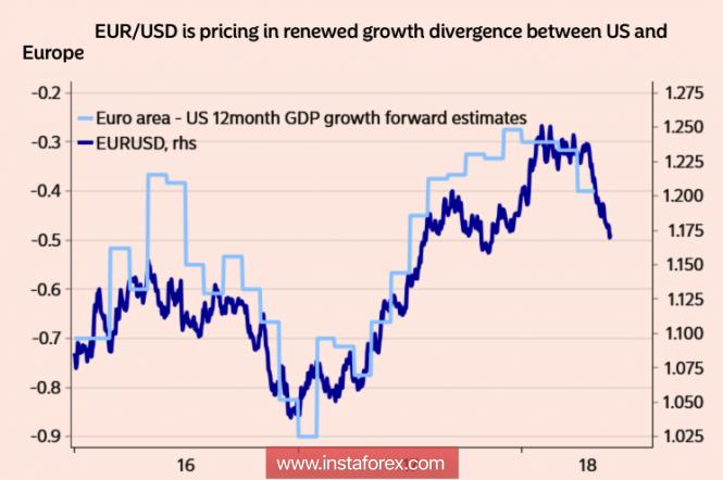 Евро: от великого до смешного один шаг