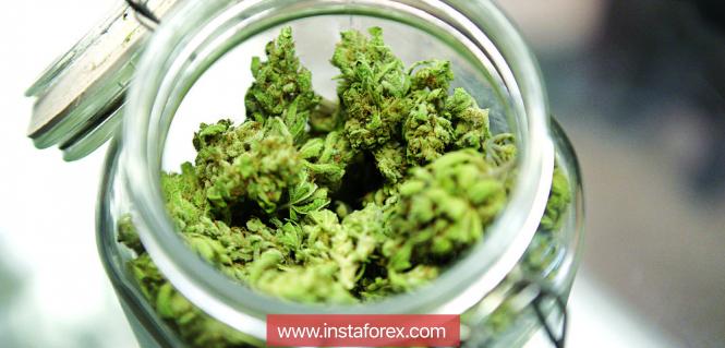 Акции производителя лечебной марихуаны Tilray выросли почти на 40% в дебютный день торгов