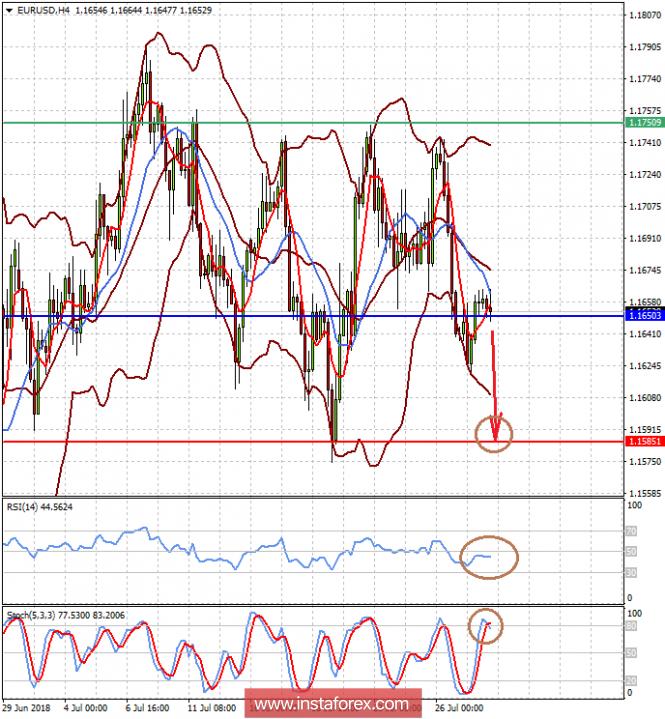Валютный рынок будет и далее консолидироваться
