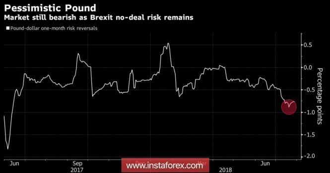 Фунт получит подсказку от Центробанка