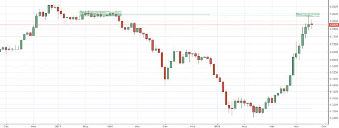 Валютные резервы Китая выросли до $3,118 трлн, несмотря на ослабление юаня