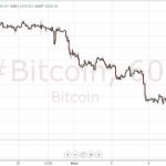 Ближайшая волна распродаж отправит биткоин к $6 100