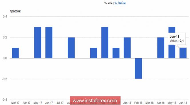 У покупателей евро очень шаткое положение