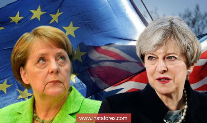 Осторожно, Brexit: фунт растёт на слухах о возможной сделке