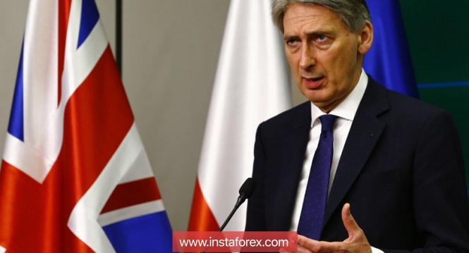 GBP/USD: Brexit, Китай и макростатистика