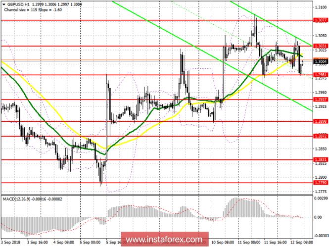 GBP/USD: план на американскую сессию 12 сентября