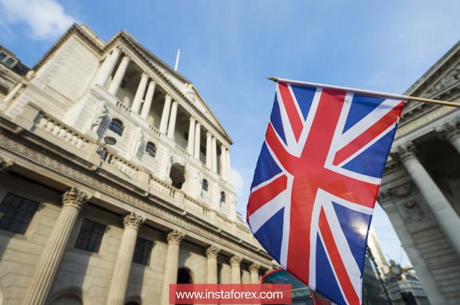 Сентябрьское заседание Банка Англии: превью