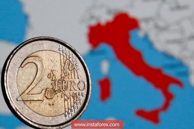 EUR/USD: рецепт снижения пары – Италия, инфляция, ФРС