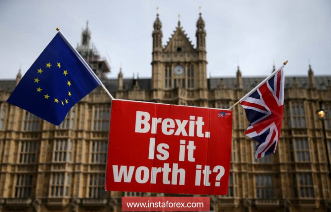 GBP/JPY: и снова Брекзит