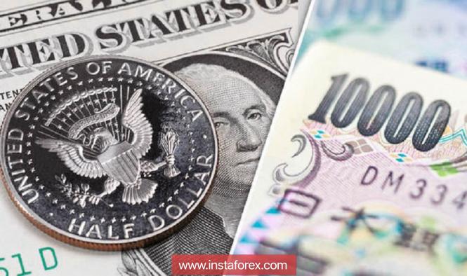 USD/JPY: сильный доллар против защитного актива