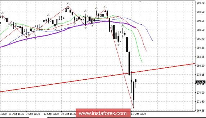 Падение рынка США остановлено.