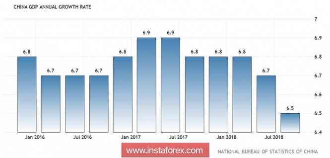 EUR/USD: Китай, Италия и «оживший» доллар