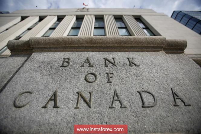 Повысит ли Банк Канады завтра ставку?