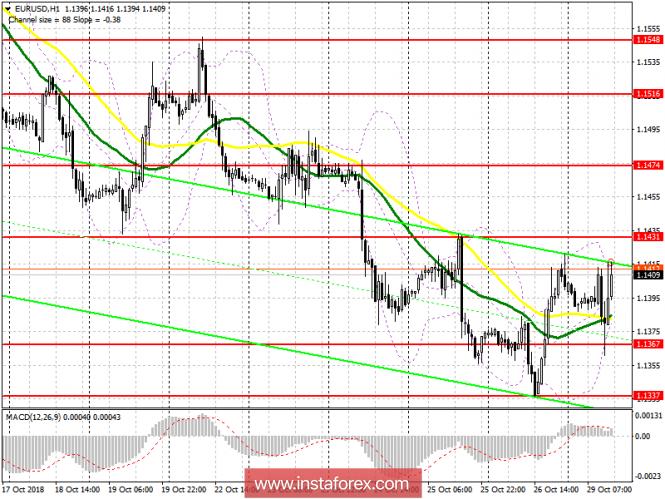 EUR/USD: план на американскую сессию 29 октября