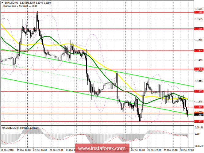 EUR/USD: план на американскую сессию 30 октября
