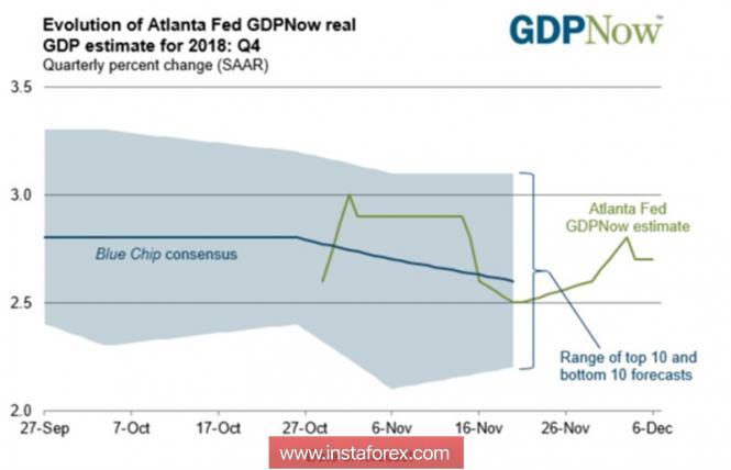 Упадет ли доллар с пьедестала?