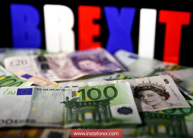 EUR/USD: Брекзит, Италия и американская статистика