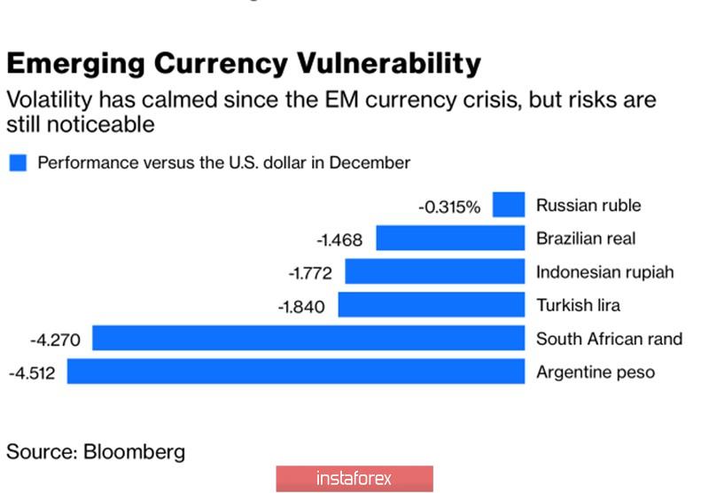 Рубль попал в черный список