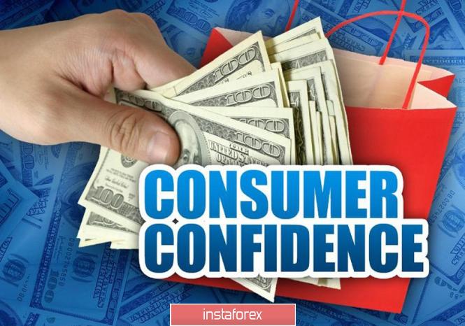 EUR/USD: показатель потребительской уверенности американцев ослабил доллар