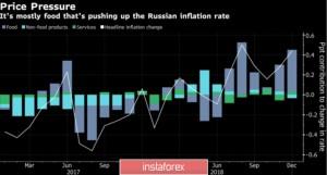 Рубль покоряет вершины