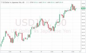 Эксперты ожидают укрепления иены на фоне ослабления доллара