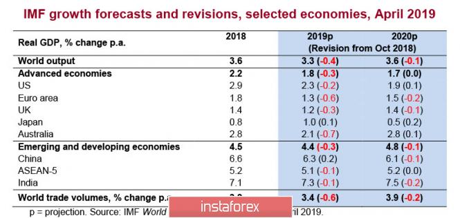 USDJPY: Краткосрочные перспективы для иены остаются негативными