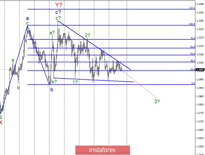 Волновой анализ GBP/USD за 12 апреля