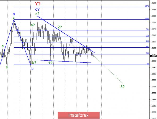 Волновой анализ GBP/USD за 17 апреля