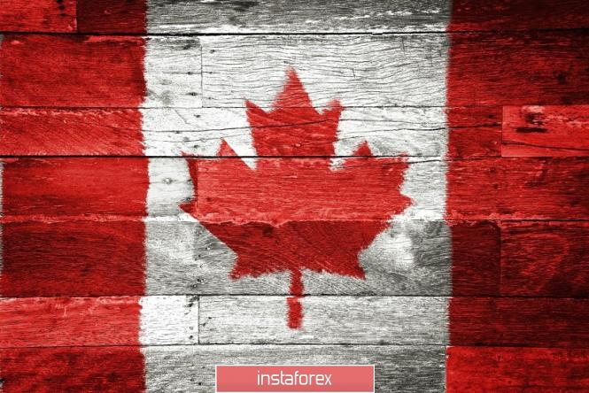 Взлёт и падение канадского доллара: причины и выводы