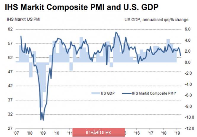 EURUSD и GBPUSD под давлением: длинные выходные в пользу доллара