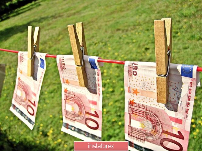 EUR/USD: громкое заявление Гиндоса и ожидание пятничных данных
