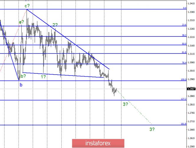 Волновой анализ GBP/USD за 26 апреля