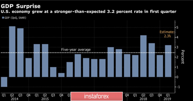 Доллар усилил мигрени ФРС