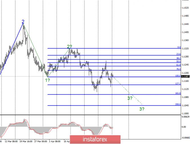 Волновой анализ EUR/USD за 6 мая. Вместо падения повышение