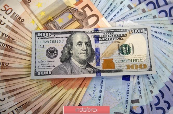 EUR/USD: доллар готовится к снижению ставки ФРС, евро в ожидании инфляционных данных